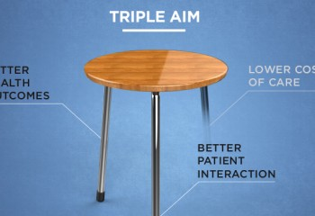 Triple Aim Blog Graphic-feat resized