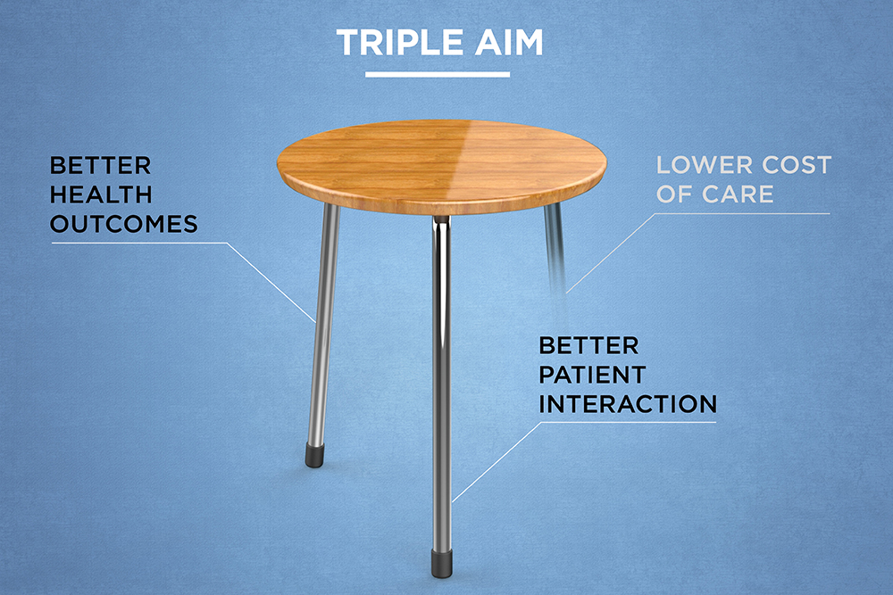 Triple Aim Blog Graphic-final